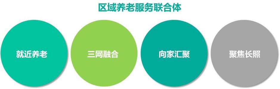 重庆市大足区探索构建四级养老服务体系纪实